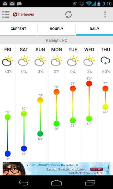 SL_weatherscreens_WDTrelease