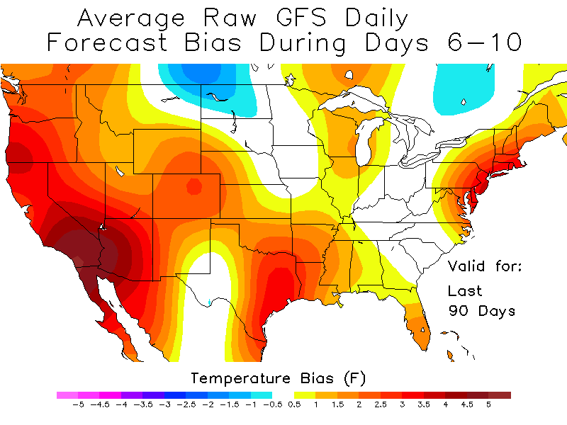 Average Raw GFS Daily Forecast Bias