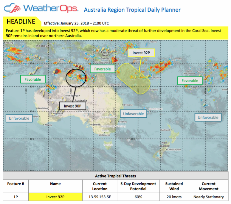 WeatherOps Australia Region Tropical Daily Planner