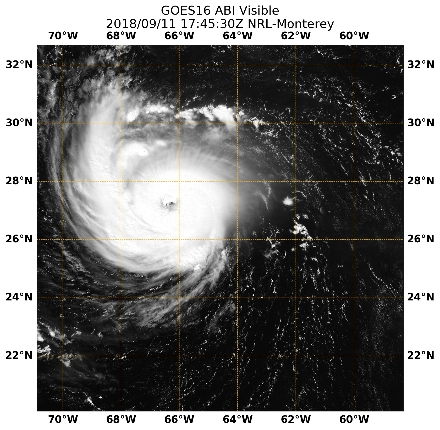 Hurricane Florence on Satellite