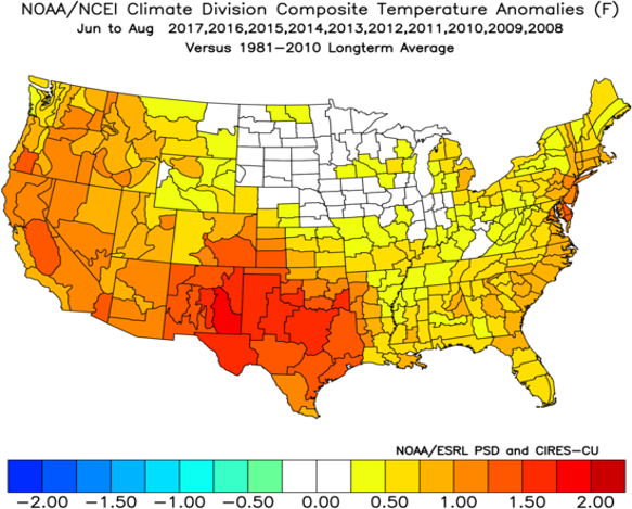 10-Year Average Summer Anomaly