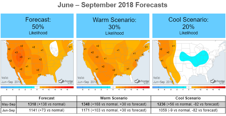 June-September Forecast