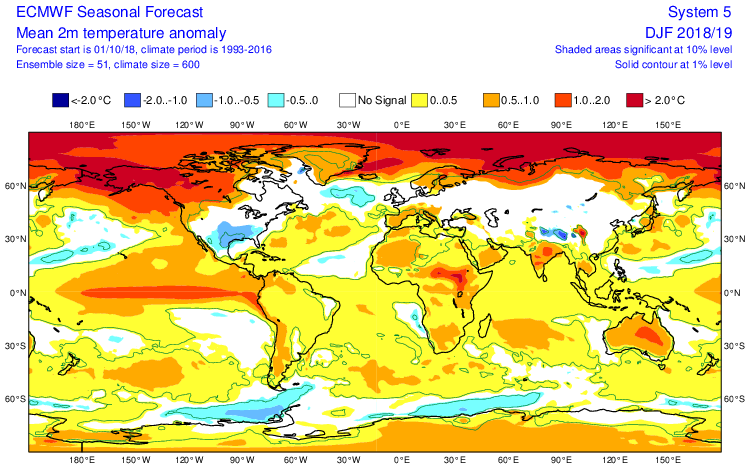 ECMWF Seasonal Forecast