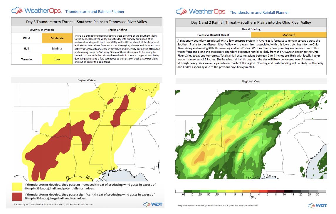 Thunderstorm Rainfall Planner