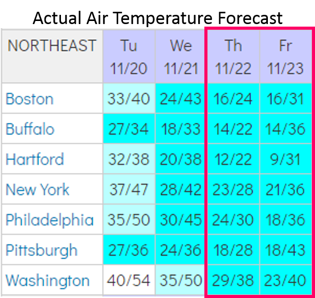 Record Cold in the Northeast