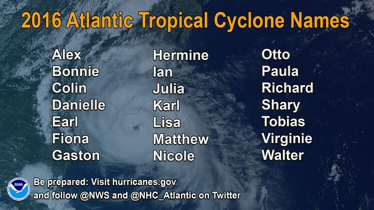 2016 Hurricane Names