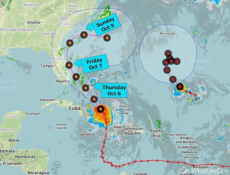 Track of Hurricane Matthew