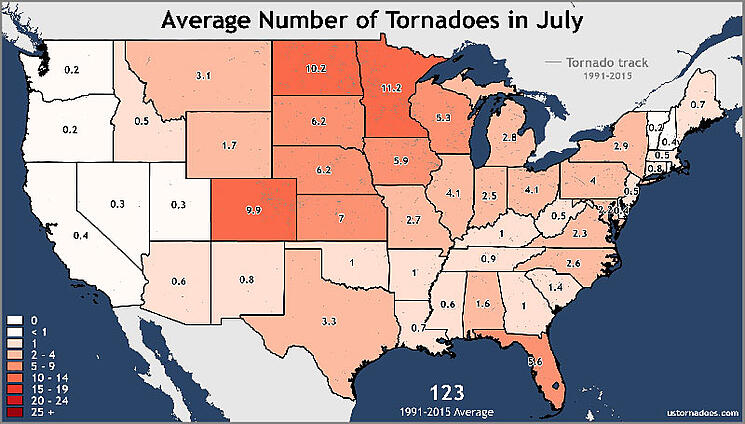 Avereage Number of July Tornadoes
