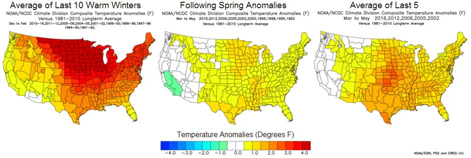 Temperature Anomalies