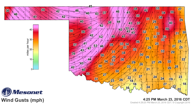 Oklahoma Winds -Mesonet