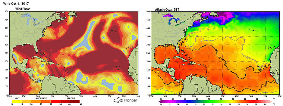 Atlantic Wind Shear and Ocean SST - October 4, 2017