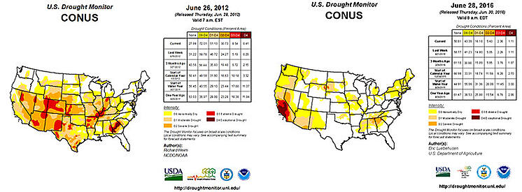 2012 Drought Compare to 2016 Drought