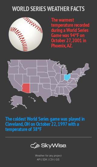 baseball_infographic2.png