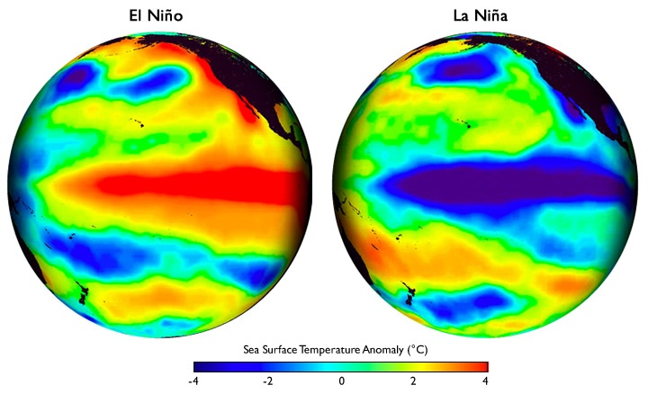 El Nino Compared to La Nina (NOAA)
