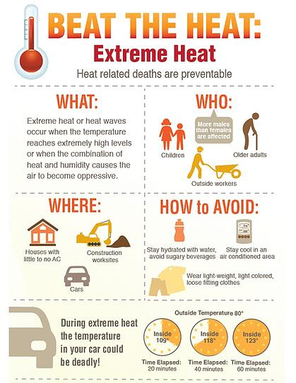 Hwo to Deal with Extreme Heat