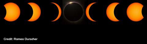 Eclipse Series