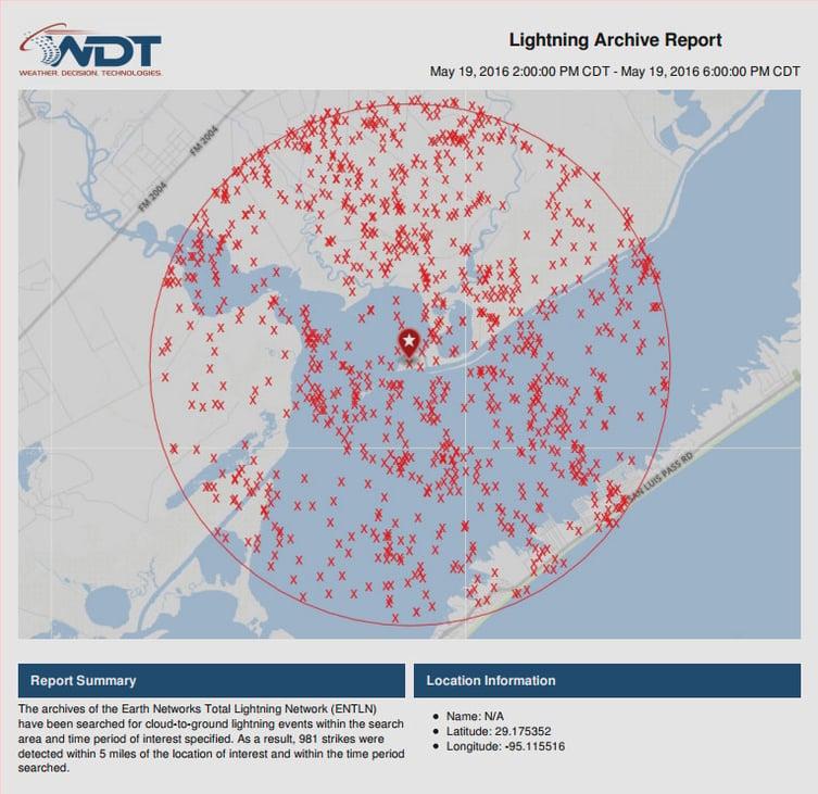 WeatherOps Lightning Report
