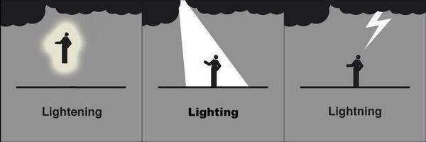 How to Spell Lightning