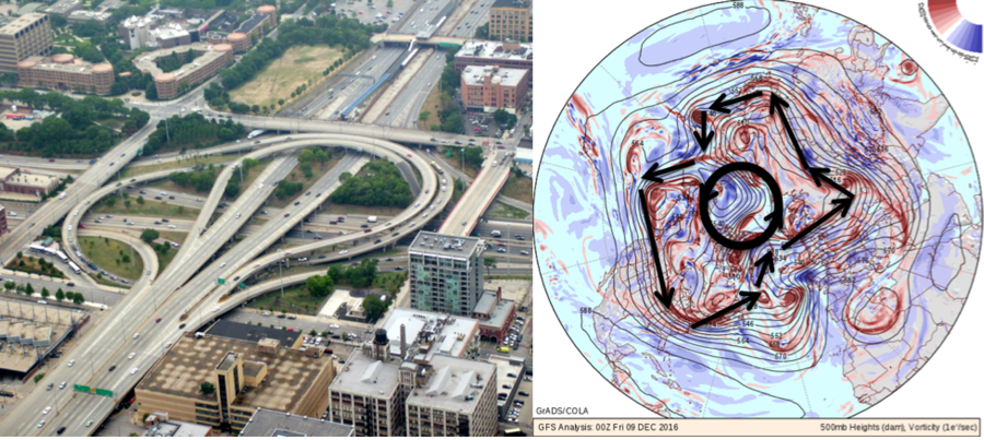The Polar Vortex Resemble Highway Intersections