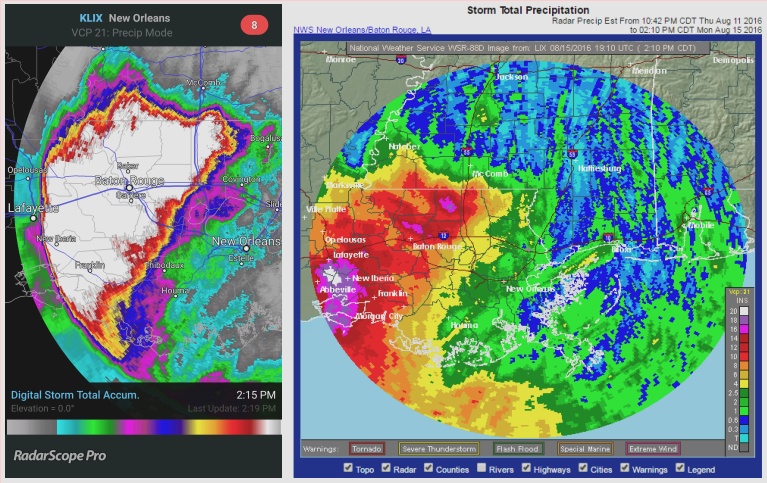 Storm Total Precip Comparison