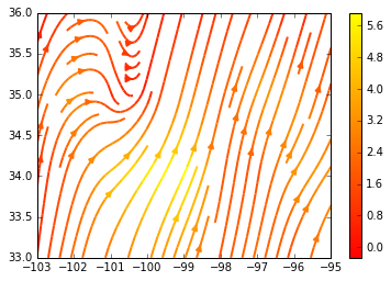 wind streamplot