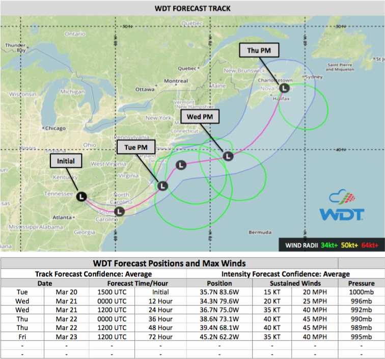 WDT Forecast Track for Nor'easter- March 22, 2018