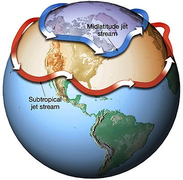 Positions of the Polar and Subtropical Jet Streams