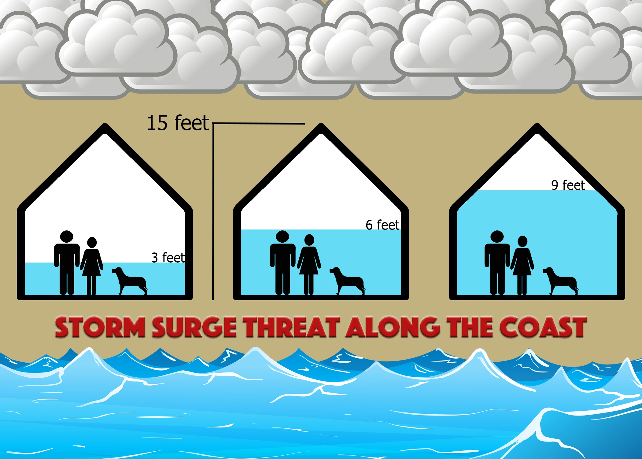 Storm Surge Threats to People Along the Coast