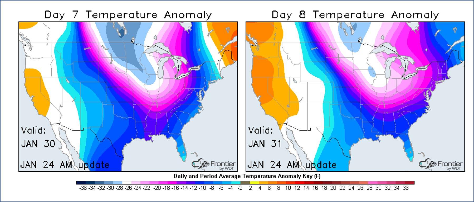 Frontier Temperature Anomalies