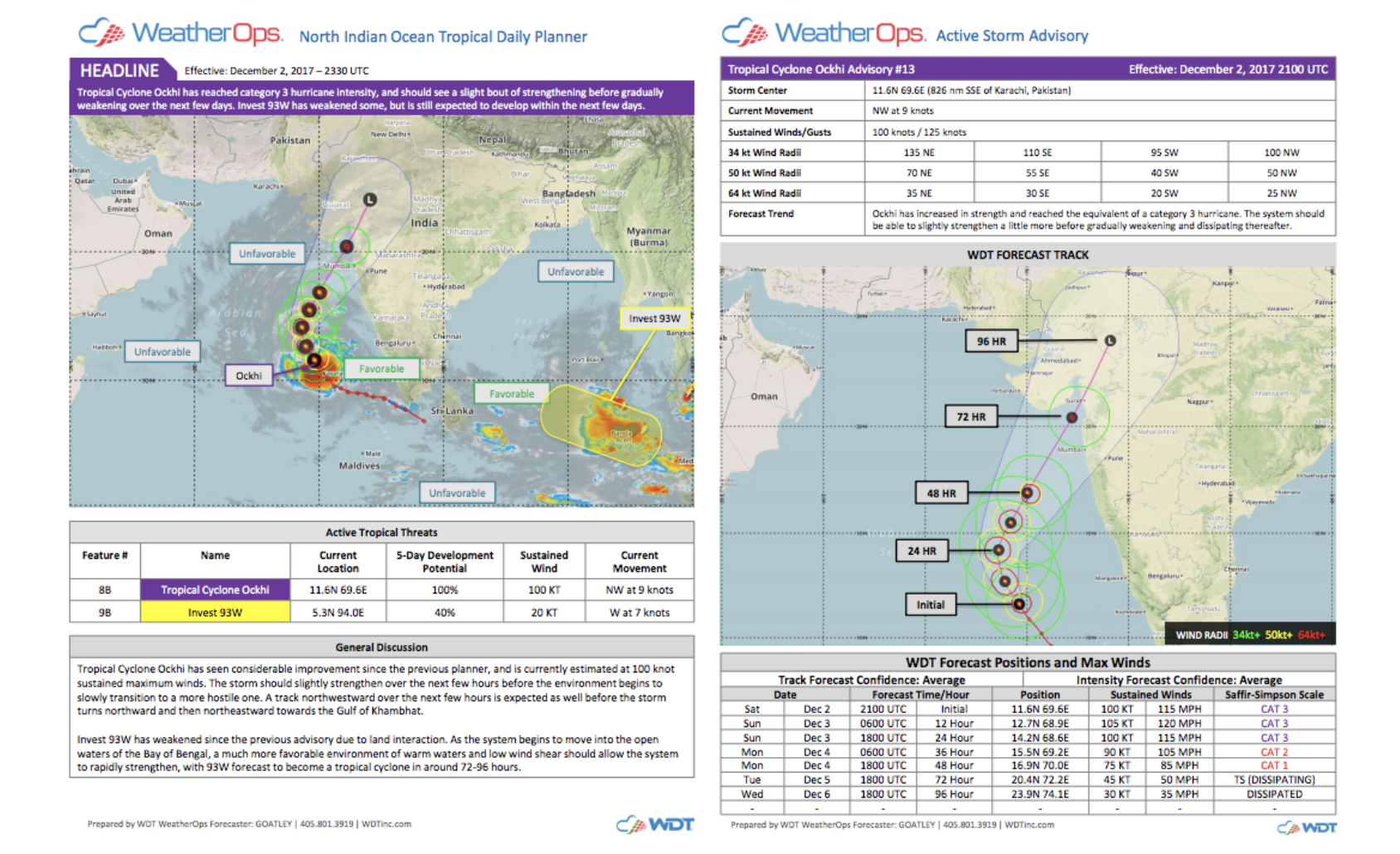 Here Comes Spring and the North Indian Tropical Cyclone Season