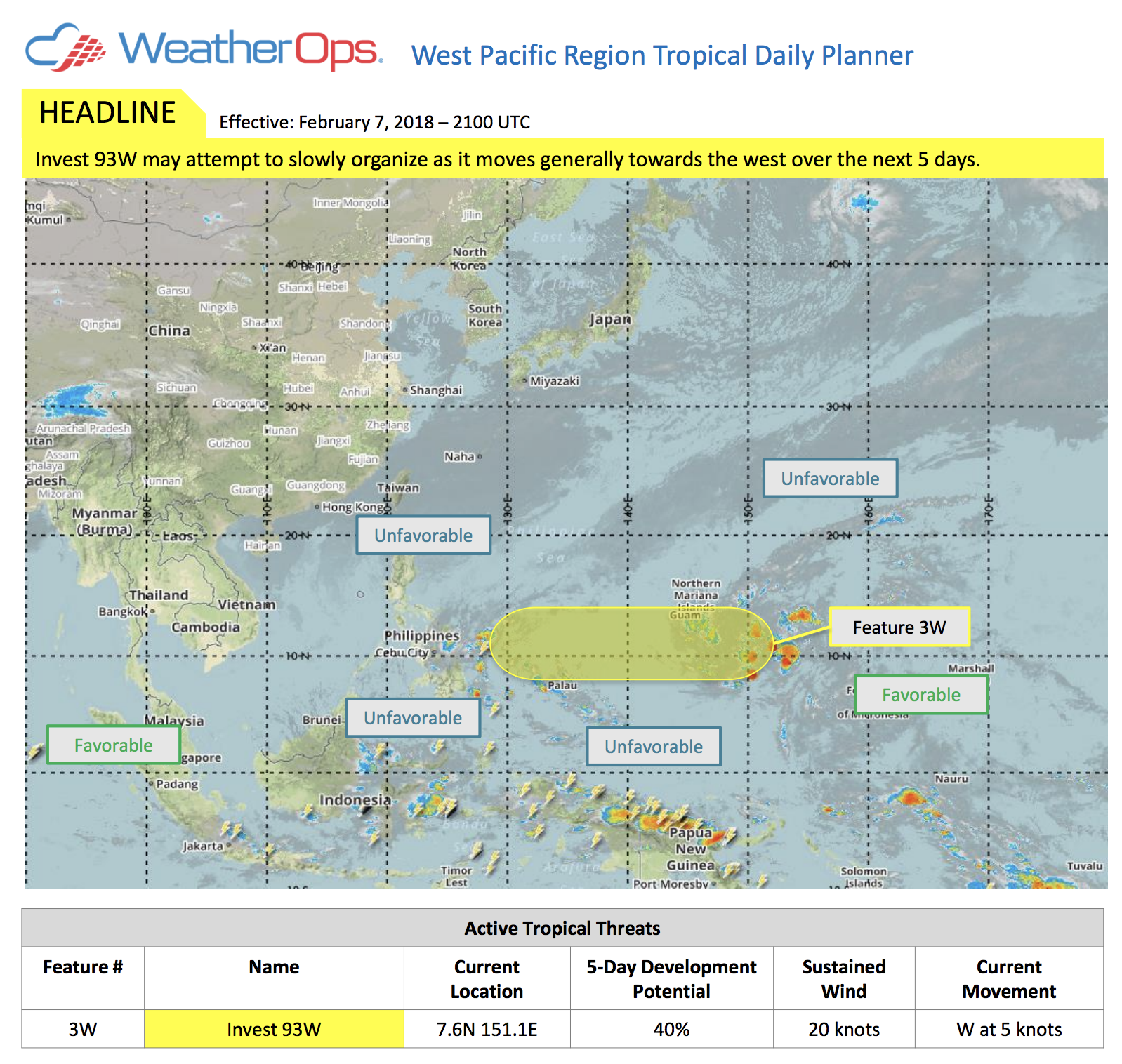 Cold Air Surges & Tropical Activity in the Western Pacific
