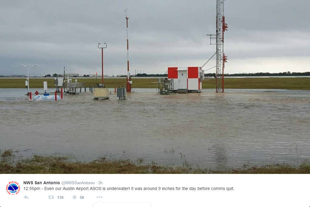 Weather Station under water