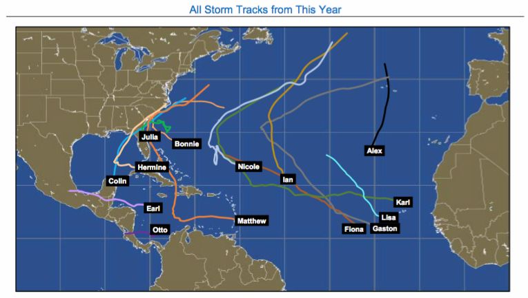 A Look Back at the 2016 Atlantic Hurricane Season