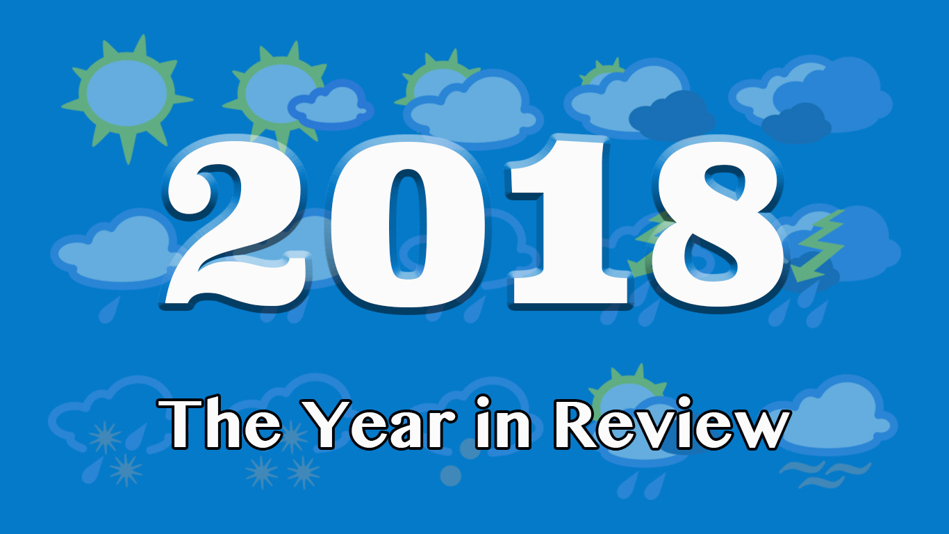 Catch Up On Our Top Blogs of 2018